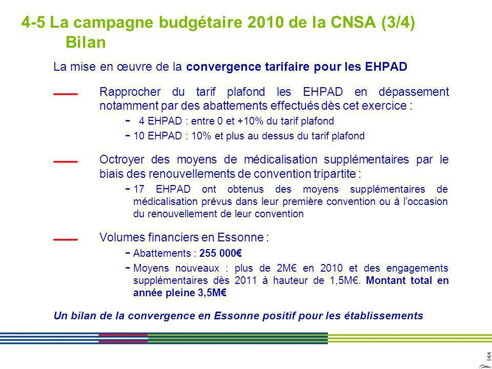 5151 ARS Ile de France Direction de loffre de soins et médico-sociale 12 avril 2010 Diapositive : 51 La mise en œuvre de la convergence tarifaire pour
