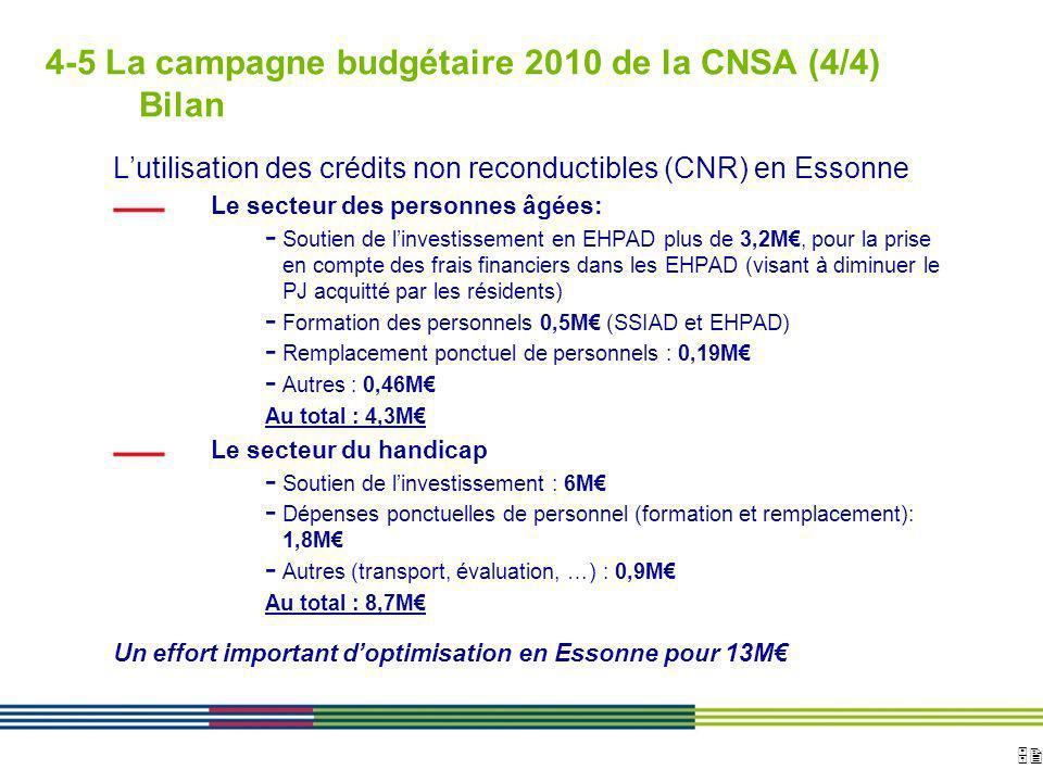 52 ARS Ile de France Direction de loffre de soins et médico-sociale 12 avril 2010 Diapositive : 52 4-5 La campagne budgétaire 2010 de la CNSA (4/4) Bi