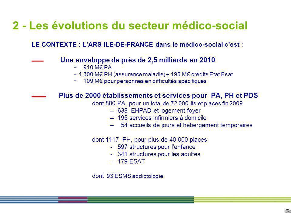 7 ARS Ile de France Direction de loffre de soins et médico-sociale 12 avril 2010 Diapositive : 7 2 - Les évolutions du secteur médico-social LE CONTEX