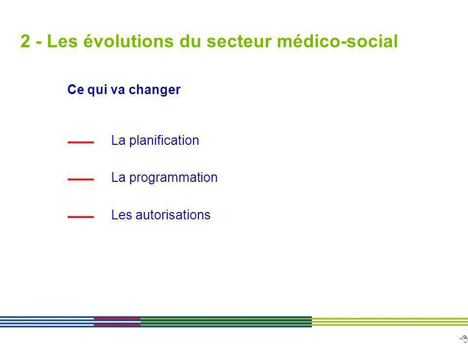 8 ARS Ile de France Direction de loffre de soins et médico-sociale 12 avril 2010 Diapositive : 8 2 - Les évolutions du secteur médico-social Ce qui va