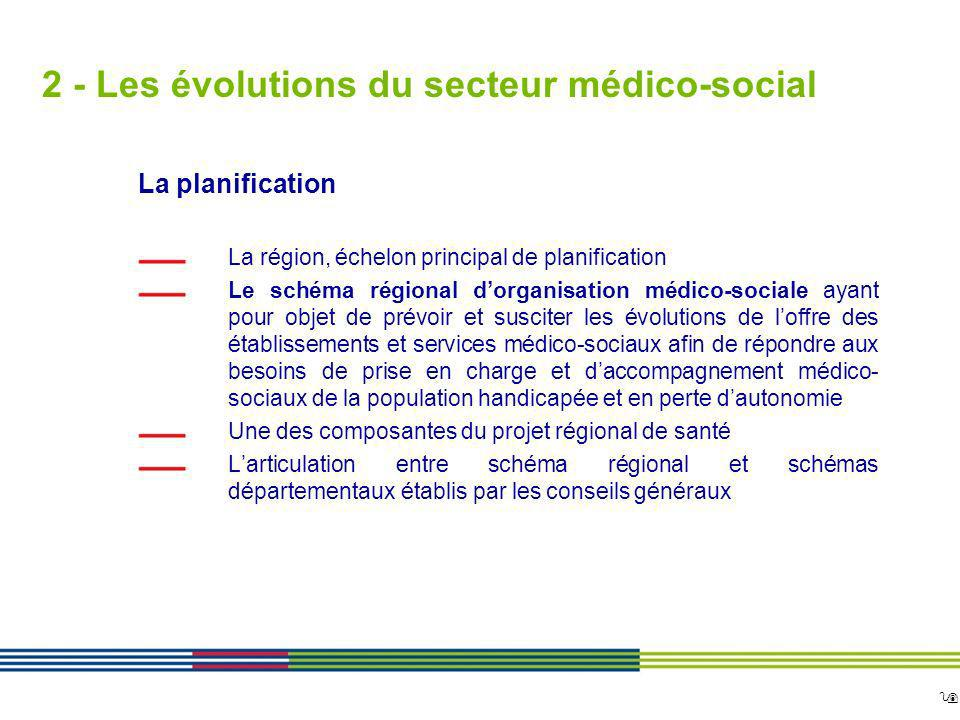 9 ARS Ile de France Direction de loffre de soins et médico-sociale 12 avril 2010 Diapositive : 9 2 - Les évolutions du secteur médico-social La planif