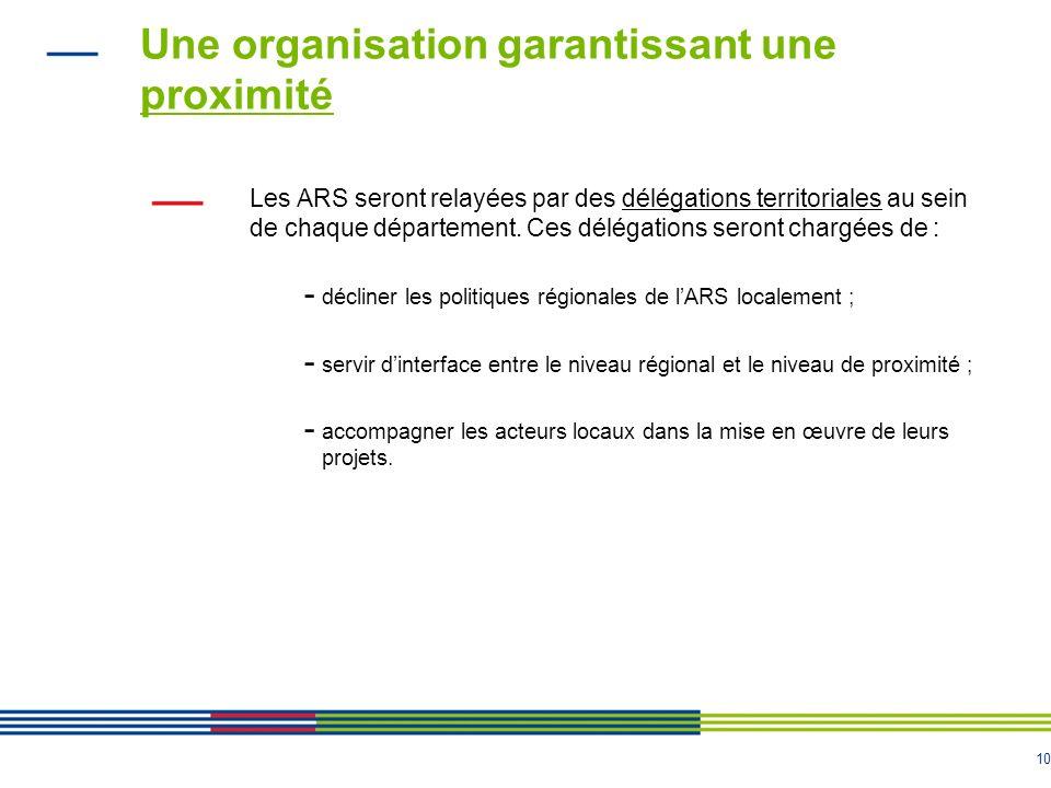 10 Une organisation garantissant une proximité Les ARS seront relayées par des délégations territoriales au sein de chaque département. Ces délégation