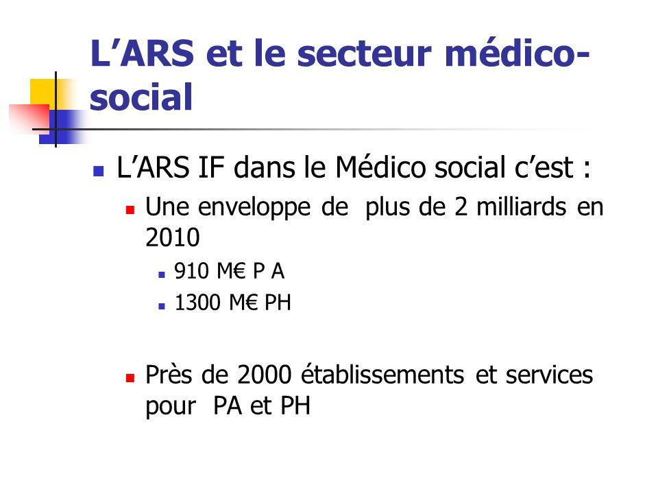 LARS et le secteur médico- social LARS IF dans le Médico social cest : Une enveloppe de plus de 2 milliards en 2010 910 M P A 1300 M PH Près de 2000 é