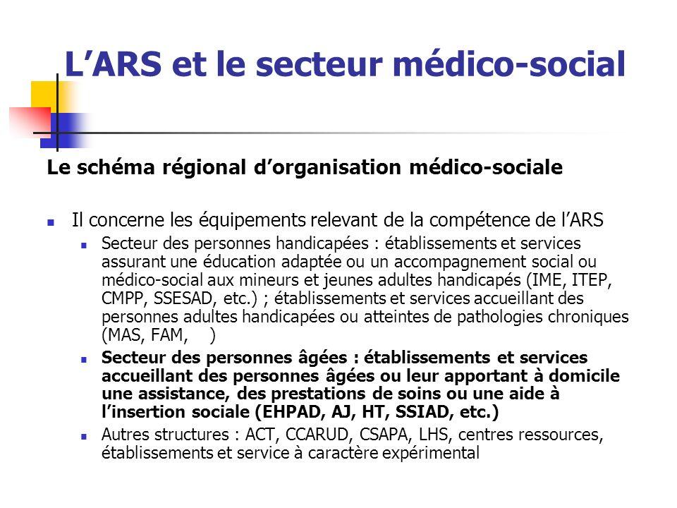 LARS et le secteur médico-social Le schéma régional dorganisation médico-sociale Il concerne les équipements relevant de la compétence de lARS Secteur