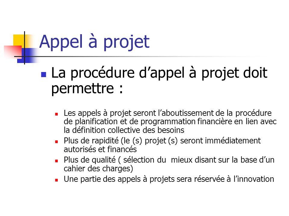 Appel à projet La procédure dappel à projet doit permettre : Les appels à projet seront laboutissement de la procédure de planification et de programm