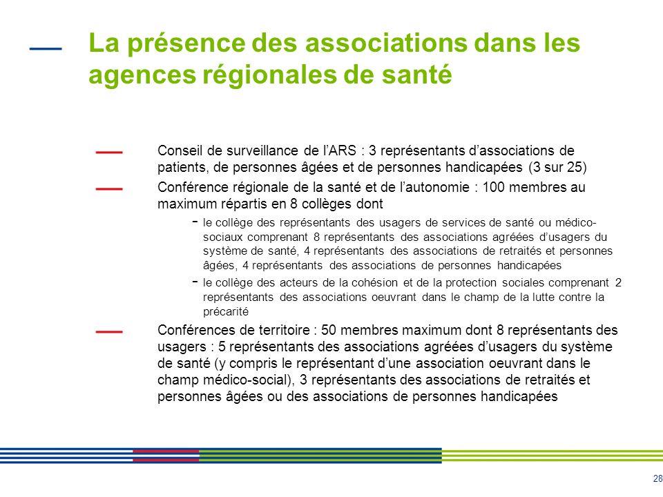 28 La présence des associations dans les agences régionales de santé Conseil de surveillance de lARS : 3 représentants dassociations de patients, de p