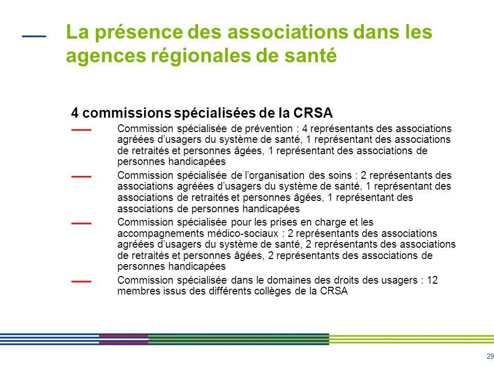 29 La présence des associations dans les agences régionales de santé 4 commissions spécialisées de la CRSA Commission spécialisée de prévention : 4 re