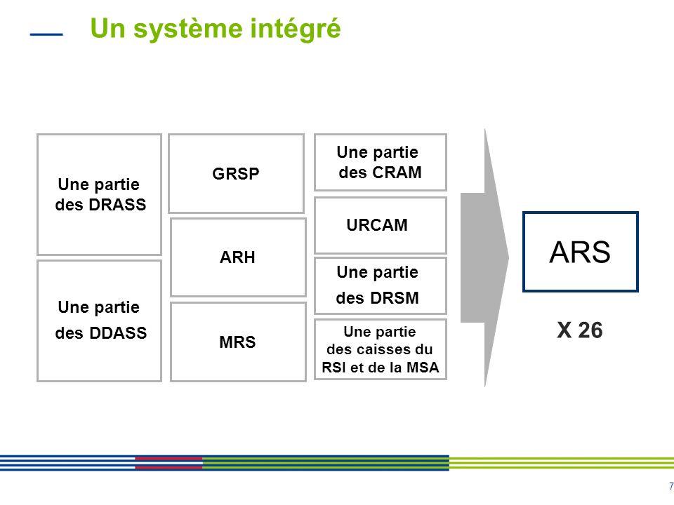 7 Un système intégré URCAM Une partie des caisses du RSI et de la MSA Une partie des DDASS ARH Une partie des DRASS MRS ARS X 26 Une partie des DRSM U
