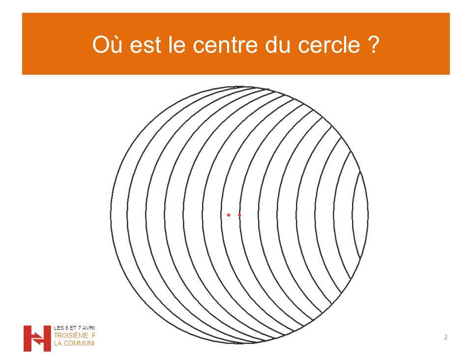 Où est le centre du cercle ? 2 LES 6 ET 7 AVRIL 2009 TROISIÈME RENCONTRES DE LA COMMUNICATION HOSPITALIÈRE