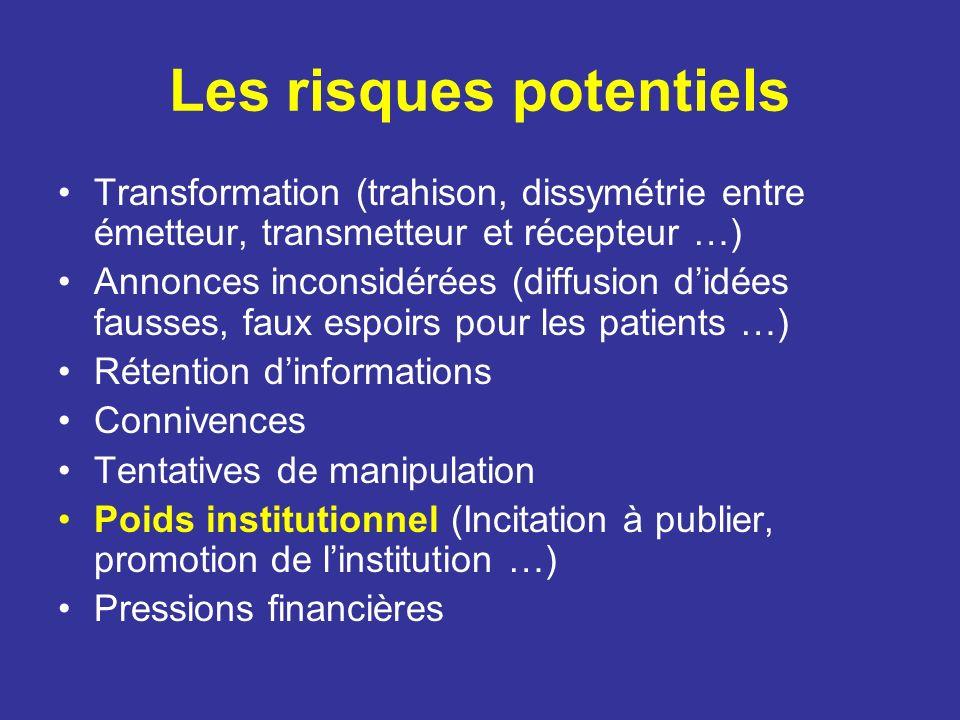 Les risques potentiels Transformation (trahison, dissymétrie entre émetteur, transmetteur et récepteur …) Annonces inconsidérées (diffusion didées fau