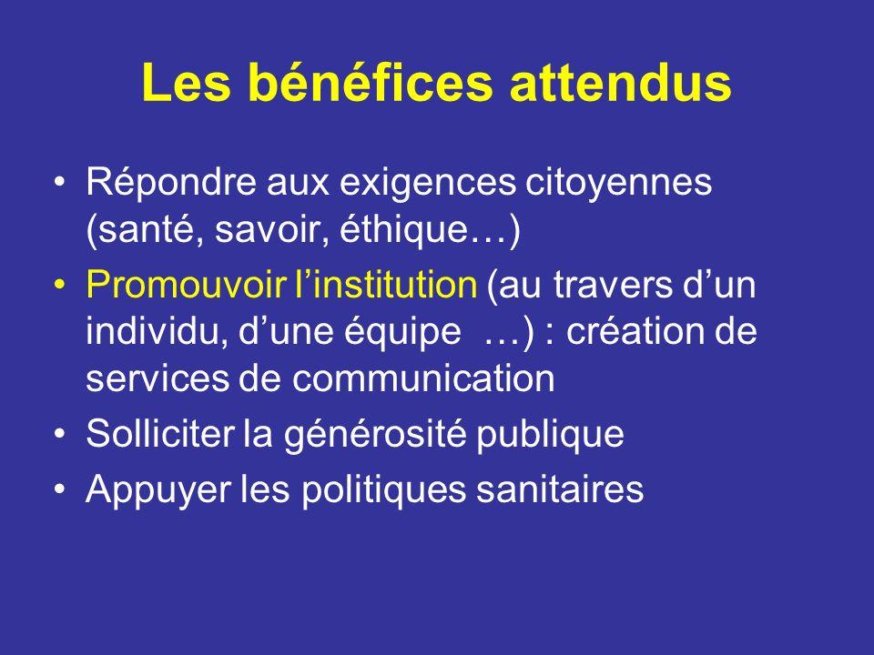 Les bénéfices attendus Répondre aux exigences citoyennes (santé, savoir, éthique…) Promouvoir linstitution (au travers dun individu, dune équipe …) :