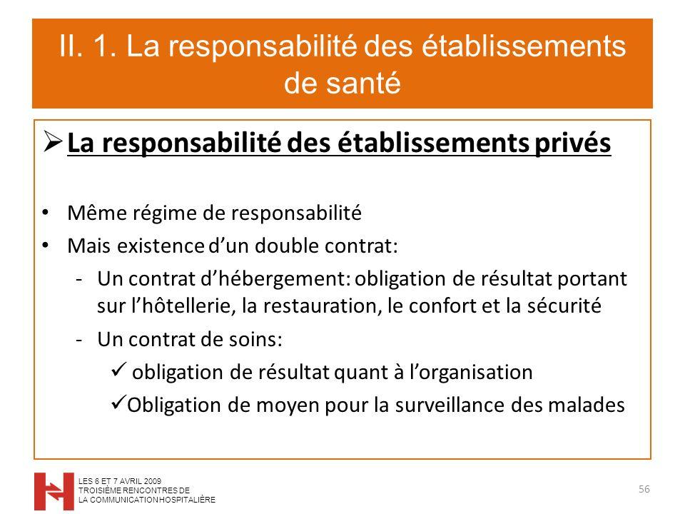 II. 1. La responsabilité des établissements de santé La responsabilité des établissements privés Même régime de responsabilité Mais existence dun doub