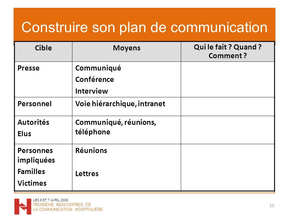 Construire son plan de communication 10 LES 6 ET 7 AVRIL 2009 TROISIÈME RENCONTRES DE LA COMMUNICATION HOSPITALIÈRE CibleMoyens Qui le fait .