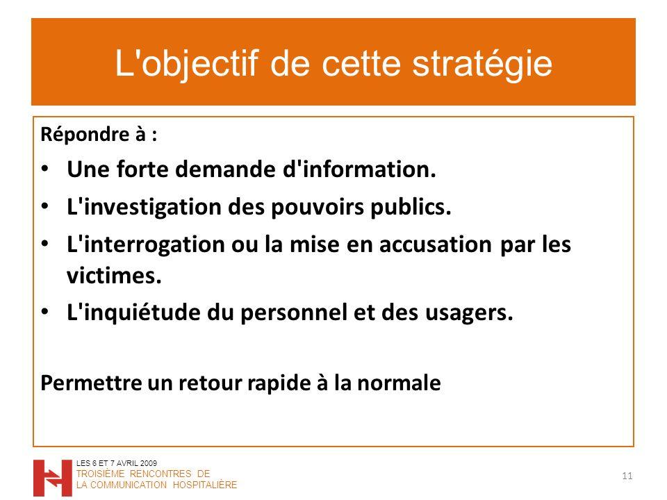 L objectif de cette stratégie Répondre à : Une forte demande d information.