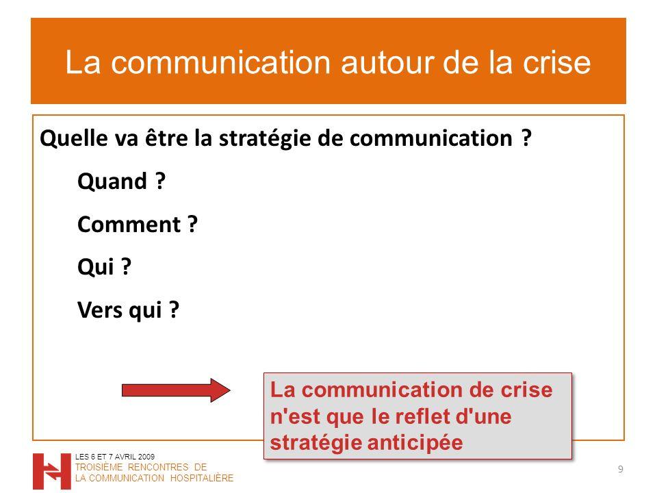 Communiquer rapidement Attendre d avoir plus d informations pour communiquer Ne pas communiquer du tout LES 6 ET 7 AVRIL 2009 TROISIÈME RENCONTRES DE LA COMMUNICATION HOSPITALIÈRE A B C