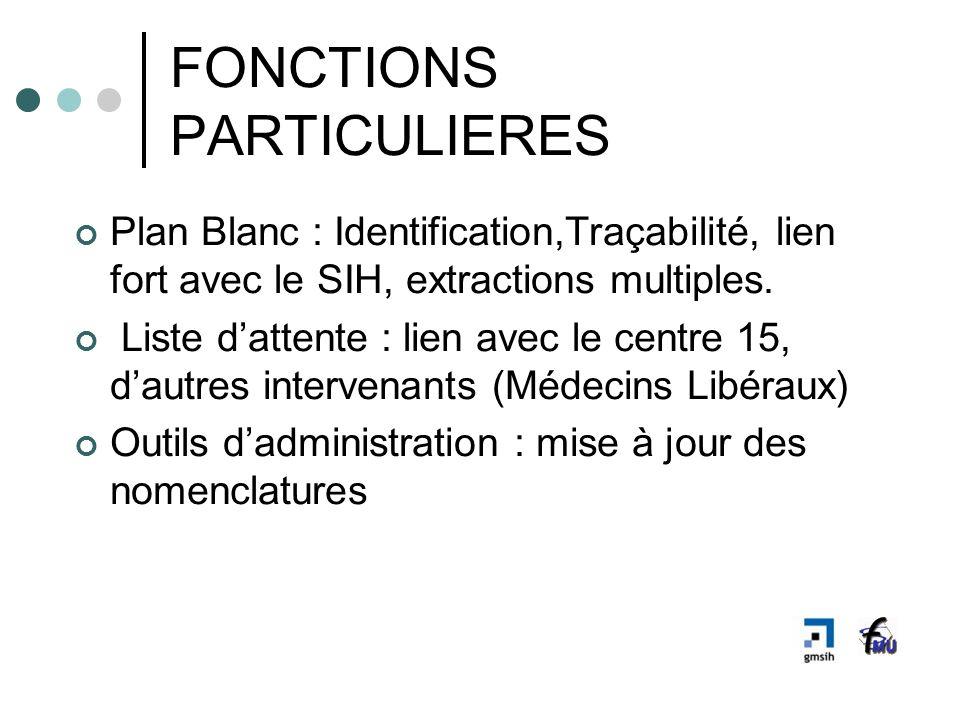 FONCTIONS PARTICULIERES Plan Blanc : Identification,Traçabilité, lien fort avec le SIH, extractions multiples. Liste dattente : lien avec le centre 15
