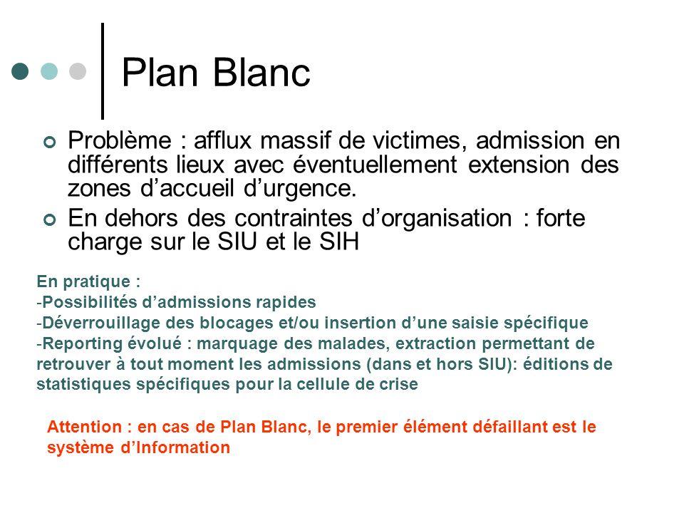 Plan Blanc Problème : afflux massif de victimes, admission en différents lieux avec éventuellement extension des zones daccueil durgence. En dehors de