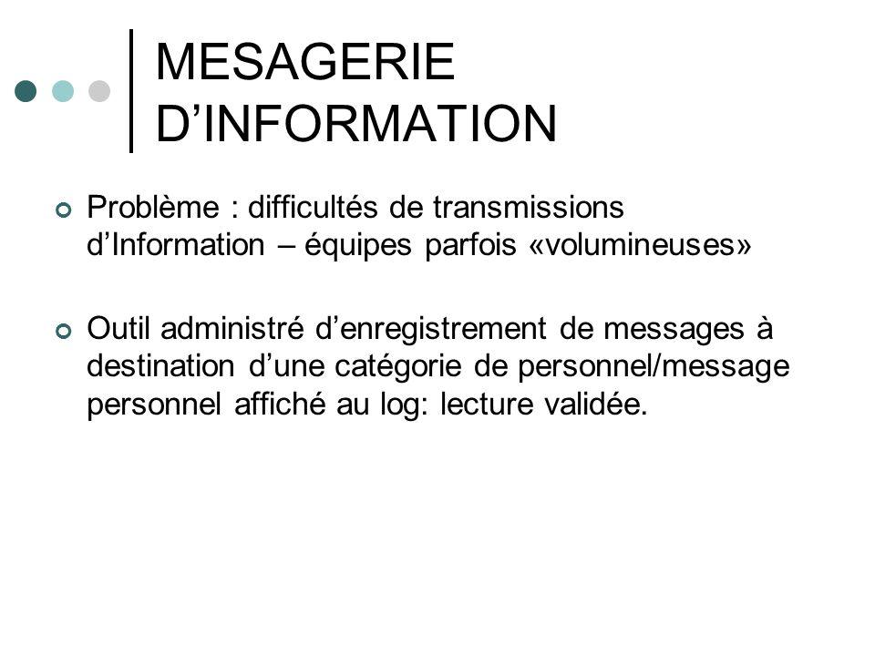 MESAGERIE DINFORMATION Problème : difficultés de transmissions dInformation – équipes parfois «volumineuses» Outil administré denregistrement de messa