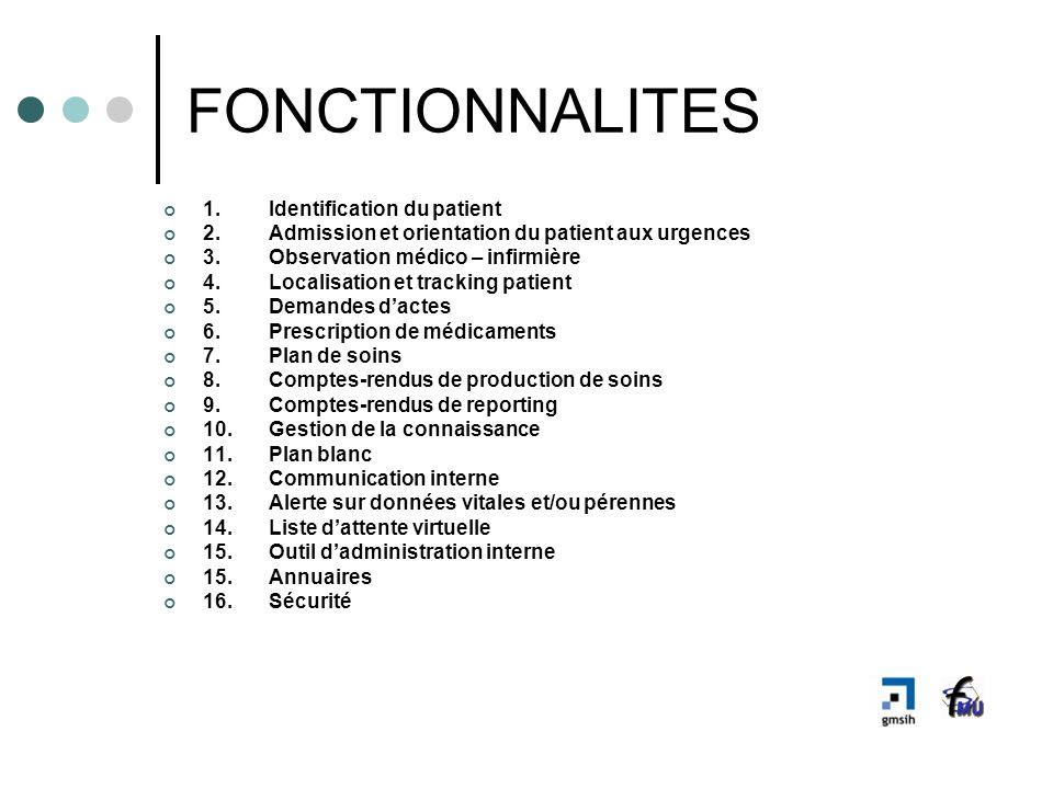 FONCTIONNALITES 1.Identification du patient 2.Admission et orientation du patient aux urgences 3.Observation médico – infirmière 4.Localisation et tra