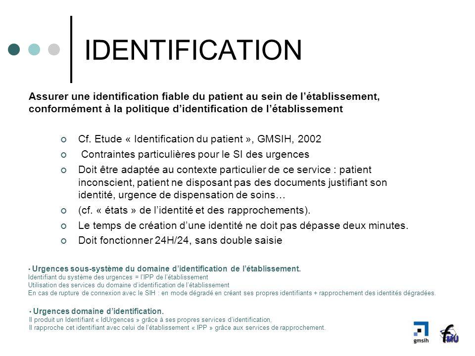 IDENTIFICATION Cf. Etude « Identification du patient », GMSIH, 2002 Contraintes particulières pour le SI des urgences Doit être adaptée au contexte pa