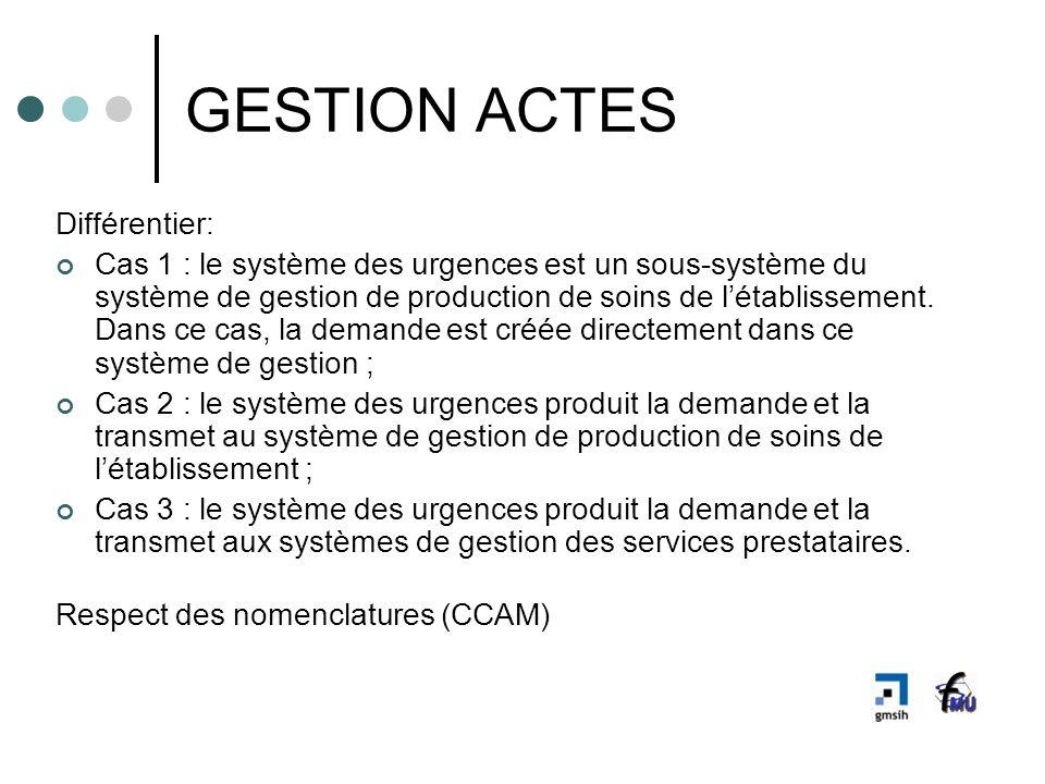 GESTION ACTES Différentier: Cas 1 : le système des urgences est un sous-système du système de gestion de production de soins de létablissement. Dans c