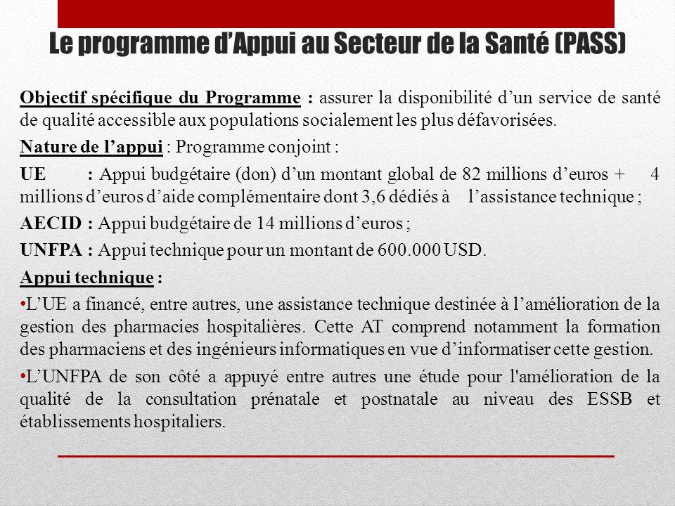 Le programme dAppui au Secteur de la Santé (PASS) Objectif spécifique du Programme : assurer la disponibilité dun service de santé de qualité accessible aux populations socialement les plus défavorisées.