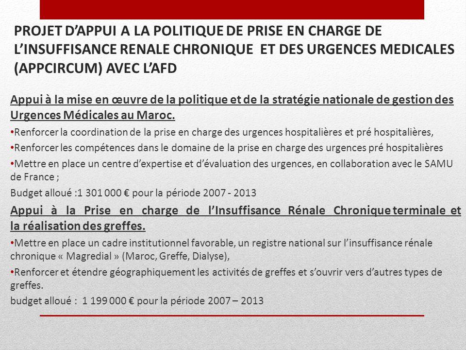 PROJET DAPPUI A LA POLITIQUE DE PRISE EN CHARGE DE LINSUFFISANCE RENALE CHRONIQUE ET DES URGENCES MEDICALES (APPCIRCUM) AVEC LAFD Appui à la mise en œuvre de la politique et de la stratégie nationale de gestion des Urgences Médicales au Maroc.