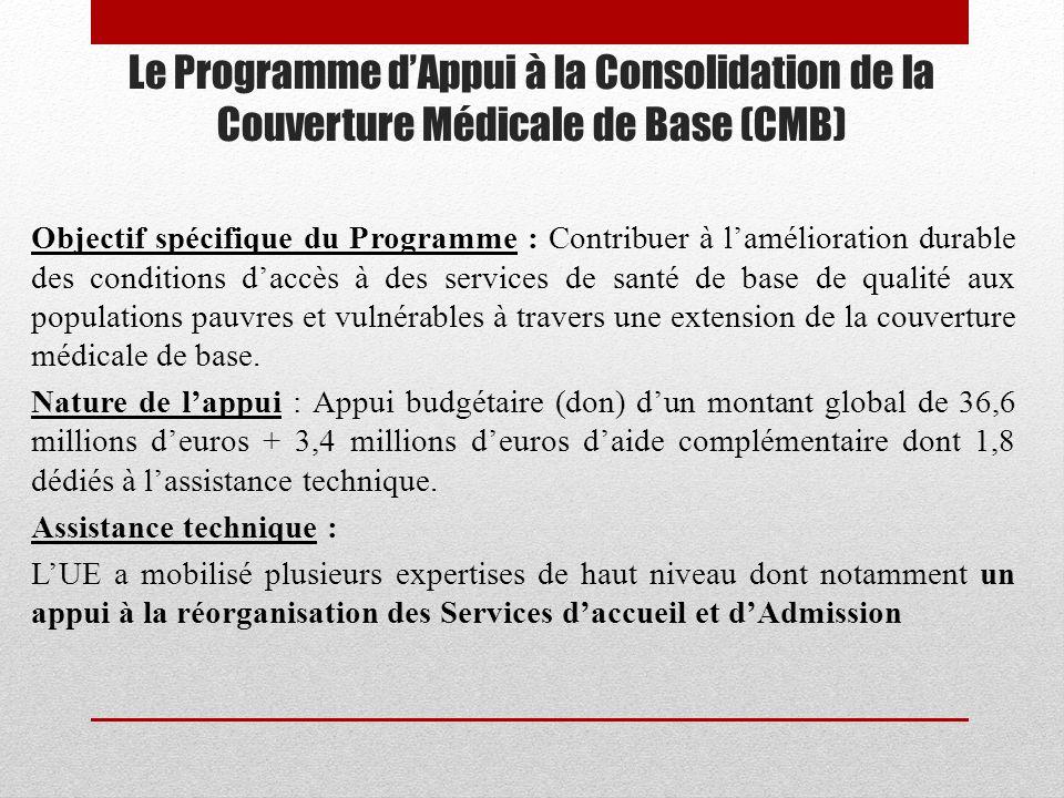 Le Programme dAppui à la Consolidation de la Couverture Médicale de Base (CMB) Objectif spécifique du Programme : Contribuer à lamélioration durable des conditions daccès à des services de santé de base de qualité aux populations pauvres et vulnérables à travers une extension de la couverture médicale de base.