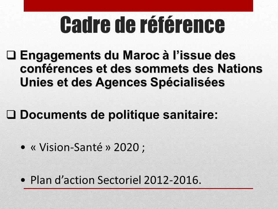 Cadre de référence Engagements du Maroc à lissue des conférences et des sommets des Nations Unies et des Agences Spécialisées Engagements du Maroc à lissue des conférences et des sommets des Nations Unies et des Agences Spécialisées Documents de politique sanitaire: « Vision-Santé » 2020 ; Plan daction Sectoriel 2012-2016.