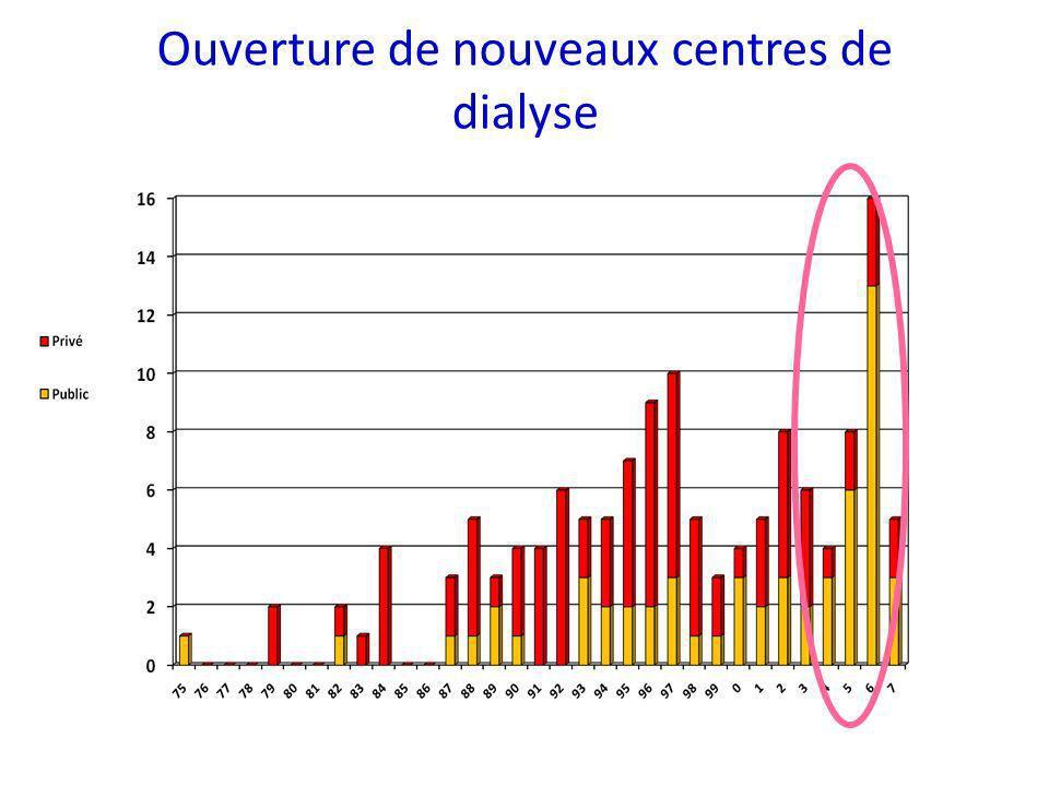 Ouverture de nouveaux centres de dialyse 11