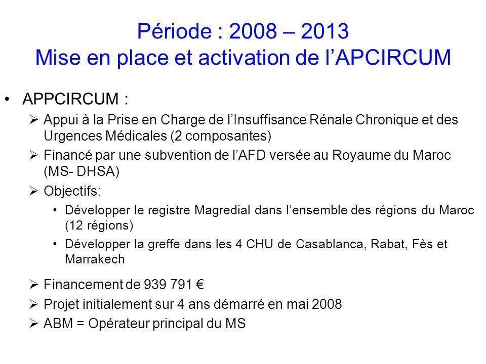 APPCIRCUM : Appui à la Prise en Charge de lInsuffisance Rénale Chronique et des Urgences Médicales (2 composantes) Financé par une subvention de lAFD