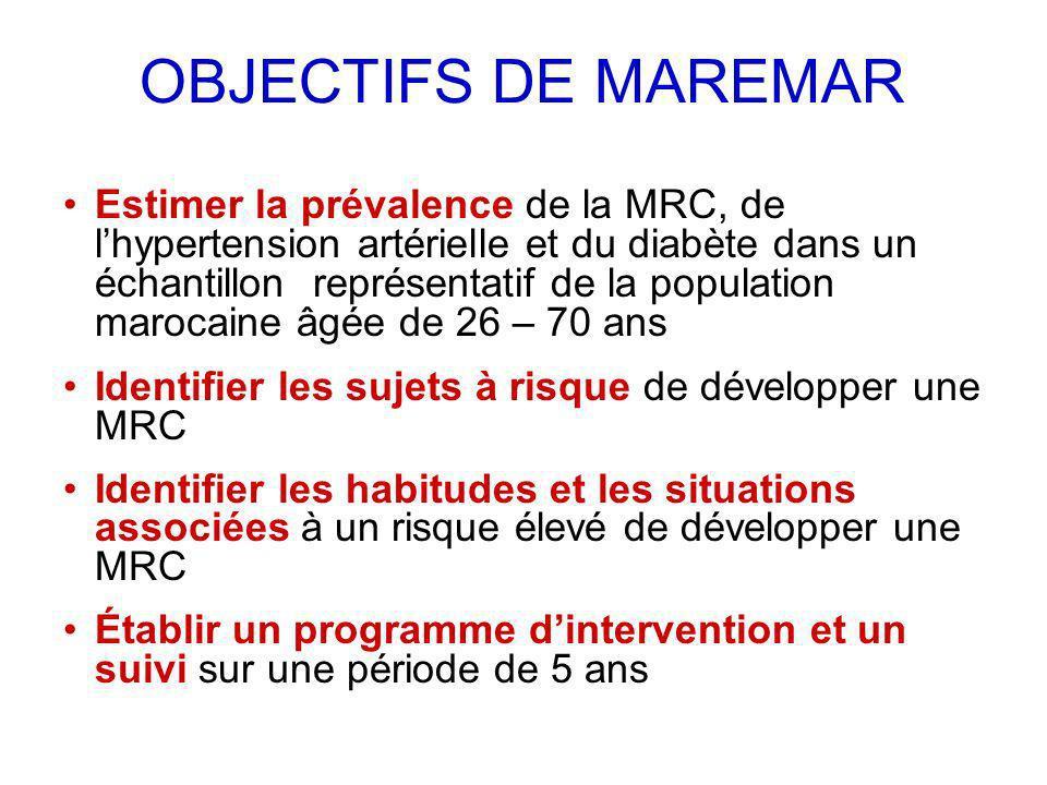 OBJECTIFS DE MAREMAR Estimer la prévalence de la MRC, de lhypertension artérielle et du diabète dans un échantillon représentatif de la population mar
