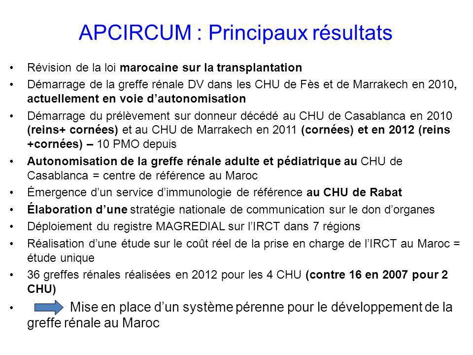Révision de la loi marocaine sur la transplantation Démarrage de la greffe rénale DV dans les CHU de Fès et de Marrakech en 2010, actuellement en voie
