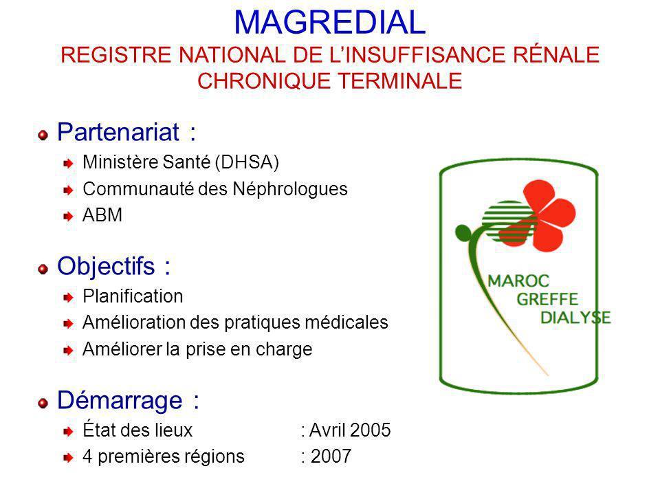 APPCIRCUM : Appui à la Prise en Charge de lInsuffisance Rénale Chronique et des Urgences Médicales (2 composantes) Financé par une subvention de lAFD versée au Royaume du Maroc (MS- DHSA) Objectifs: Développer le registre Magredial dans lensemble des régions du Maroc (12 régions) Développer la greffe dans les 4 CHU de Casablanca, Rabat, Fès et Marrakech Financement de 939 791 Projet initialement sur 4 ans démarré en mai 2008 ABM = Opérateur principal du MS Période : 2008 – 2013 Mise en place et activation de lAPCIRCUM
