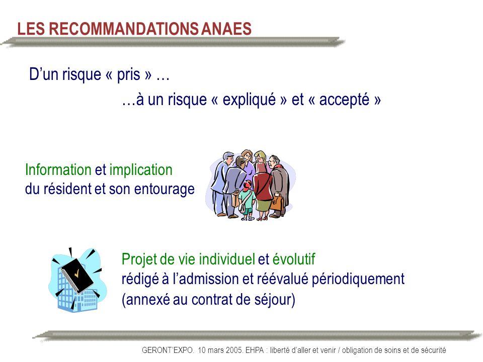 GERONTEXPO. 10 mars 2005. EHPA : liberté daller et venir / obligation de soins et de sécurité Dun risque « pris » … …à un risque « expliqué » et « acc