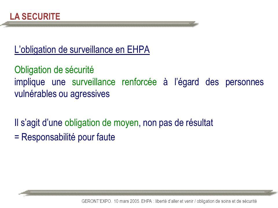 GERONTEXPO. 10 mars 2005. EHPA : liberté daller et venir / obligation de soins et de sécurité LA SECURITE Lobligation de surveillance en EHPA Obligati