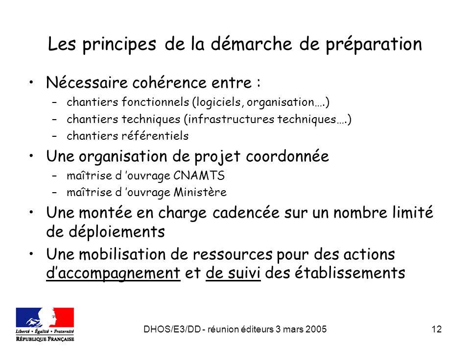 DHOS/E3/DD - réunion éditeurs 3 mars 200512 Les principes de la démarche de préparation Nécessaire cohérence entre : –chantiers fonctionnels (logiciel