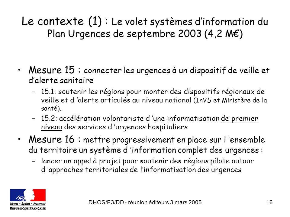 DHOS/E3/DD - réunion éditeurs 3 mars 200516 Le contexte (1) : Le volet systèmes dinformation du Plan Urgences de septembre 2003 (4,2 M) Mesure 15 : connecter les urgences à un dispositif de veille et dalerte sanitaire –15.1: soutenir les régions pour monter des dispositifs régionaux de veille et d alerte articulés au niveau national (InVS et Ministère de la santé).