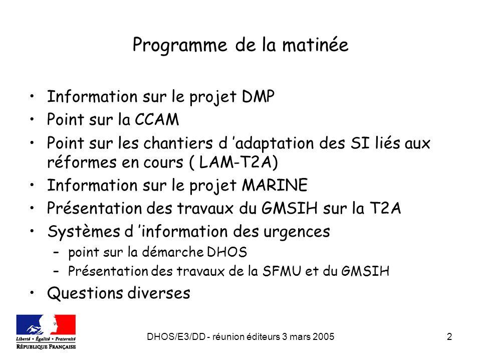 DHOS/E3/DD - réunion éditeurs 3 mars 20052 Programme de la matinée Information sur le projet DMP Point sur la CCAM Point sur les chantiers d adaptation des SI liés aux réformes en cours ( LAM-T2A) Information sur le projet MARINE Présentation des travaux du GMSIH sur la T2A Systèmes d information des urgences –point sur la démarche DHOS –Présentation des travaux de la SFMU et du GMSIH Questions diverses