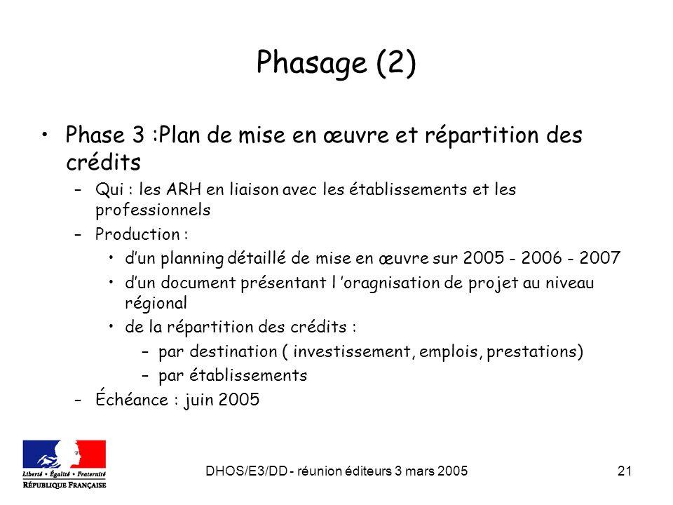 DHOS/E3/DD - réunion éditeurs 3 mars 200521 Phasage (2) Phase 3 :Plan de mise en œuvre et répartition des crédits –Qui : les ARH en liaison avec les é
