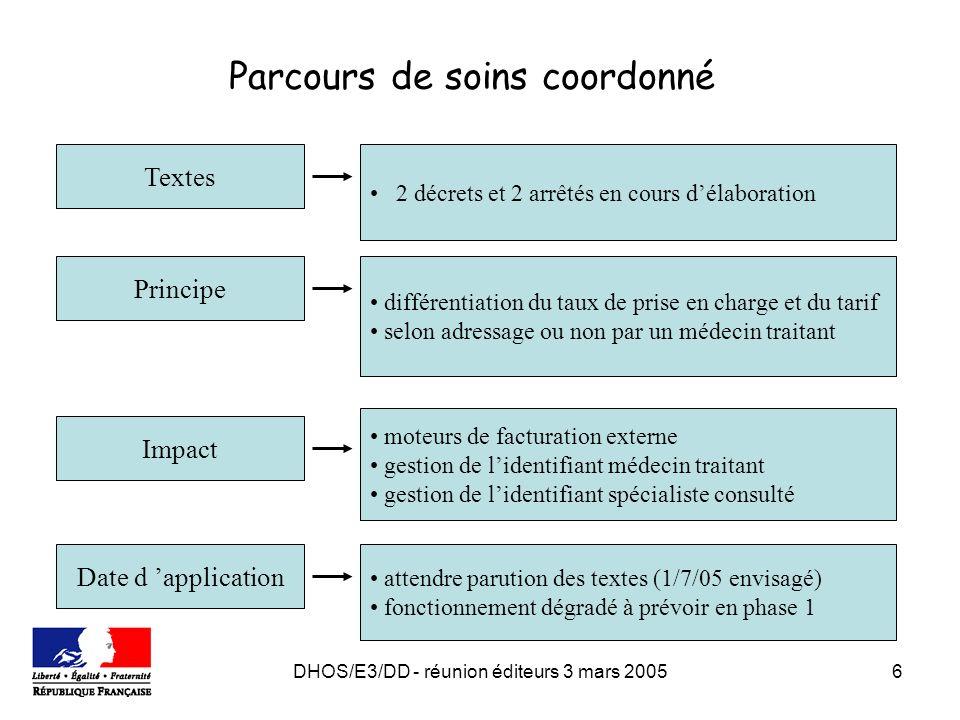 DHOS/E3/DD - réunion éditeurs 3 mars 20056 Parcours de soins coordonné moteurs de facturation externe gestion de lidentifiant médecin traitant gestion