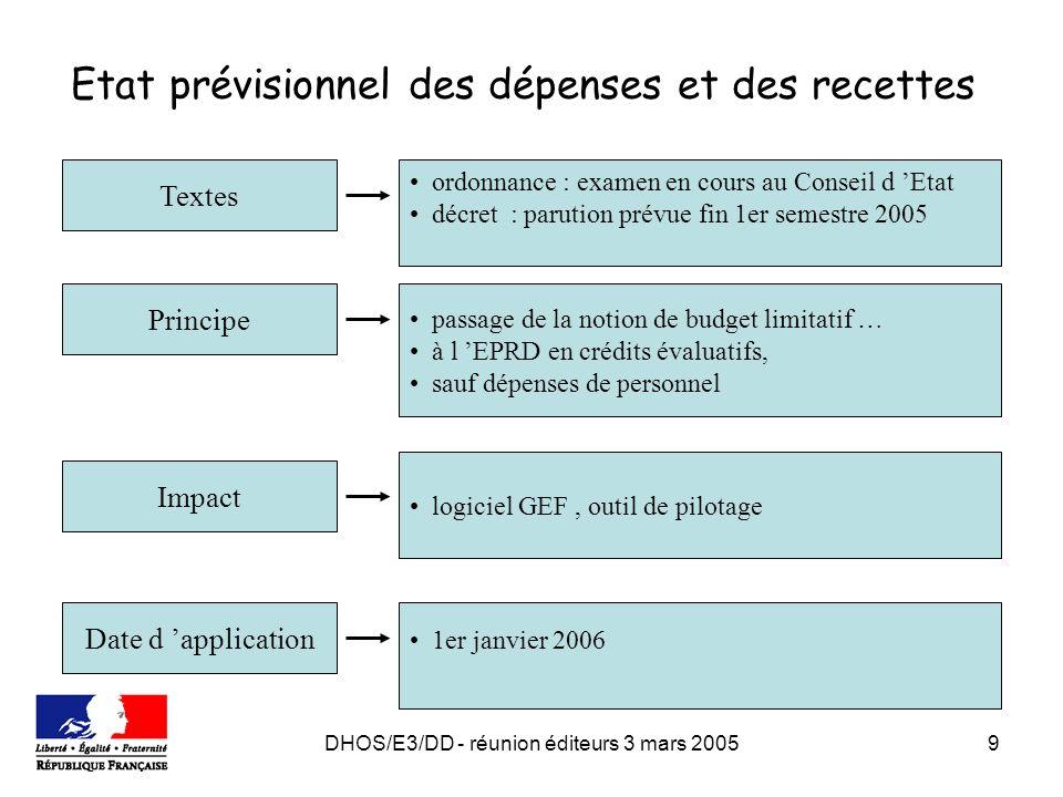 DHOS/E3/DD - réunion éditeurs 3 mars 20059 Etat prévisionnel des dépenses et des recettes logiciel GEF, outil de pilotage 1er janvier 2006 ordonnance