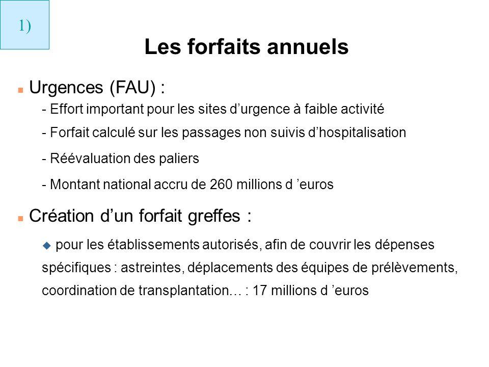 Les forfaits annuels n Urgences (FAU) : - Effort important pour les sites durgence à faible activité - Forfait calculé sur les passages non suivis dho