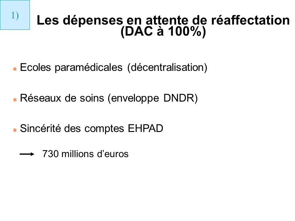 Les dépenses en attente de réaffectation (DAC à 100%) n Ecoles paramédicales (décentralisation) n Réseaux de soins (enveloppe DNDR) n Sincérité des co