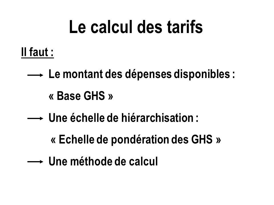 Le calcul des tarifs Il faut : Le montant des dépenses disponibles : « Base GHS » Une échelle de hiérarchisation : « Echelle de pondération des GHS »
