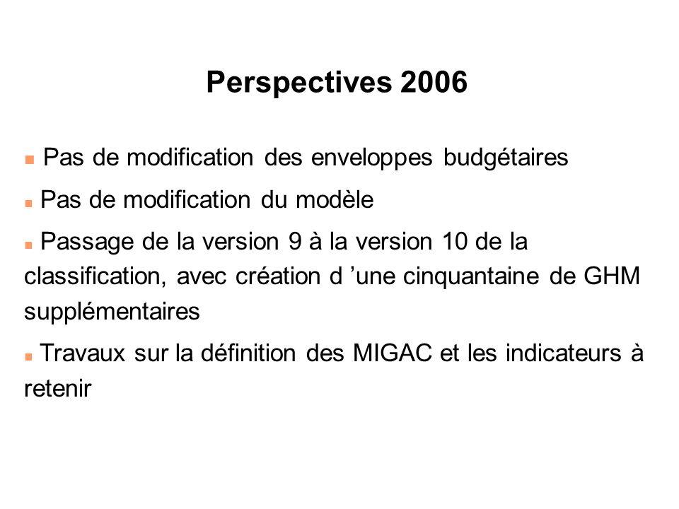Perspectives 2006 n Pas de modification des enveloppes budgétaires n Pas de modification du modèle n Passage de la version 9 à la version 10 de la cla
