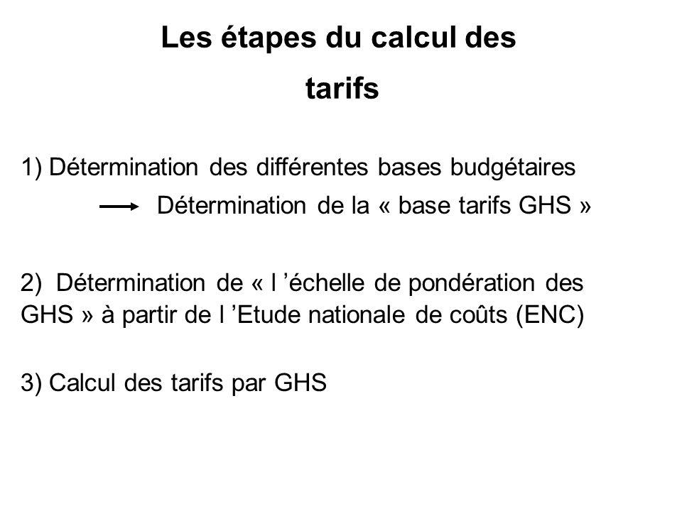 Les étapes du calcul des tarifs 1) Détermination des différentes bases budgétaires Détermination de la « base tarifs GHS » 2) Détermination de « l éch