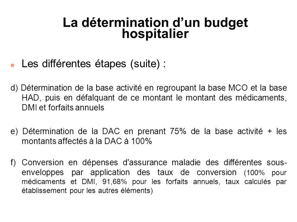 La détermination dun budget hospitalier n Les différentes étapes (suite) : d) Détermination de la base activité en regroupant la base MCO et la base H