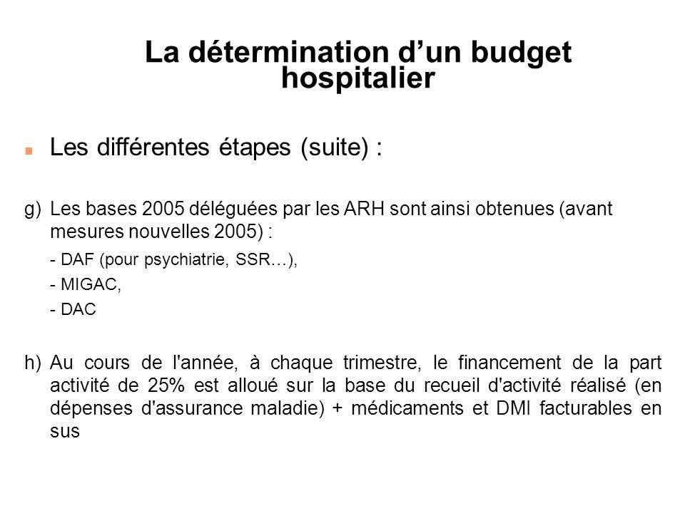 La détermination dun budget hospitalier n Les différentes étapes (suite) : g)Les bases 2005 déléguées par les ARH sont ainsi obtenues (avant mesures n