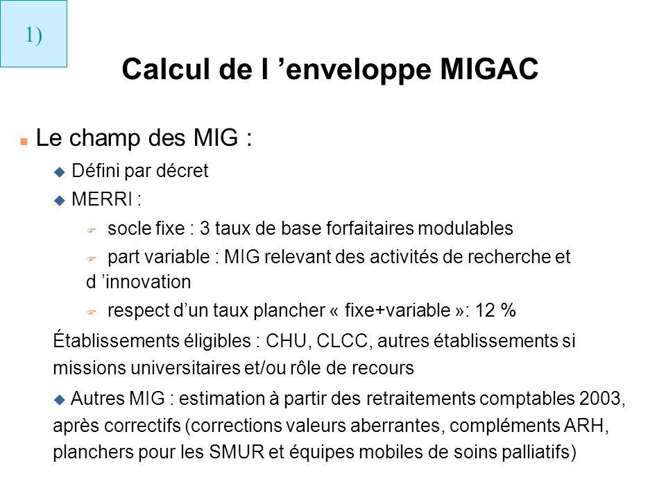 Calcul de l enveloppe MIGAC n Le champ des MIG : u Défini par décret u MERRI : F socle fixe : 3 taux de base forfaitaires modulables F part variable :